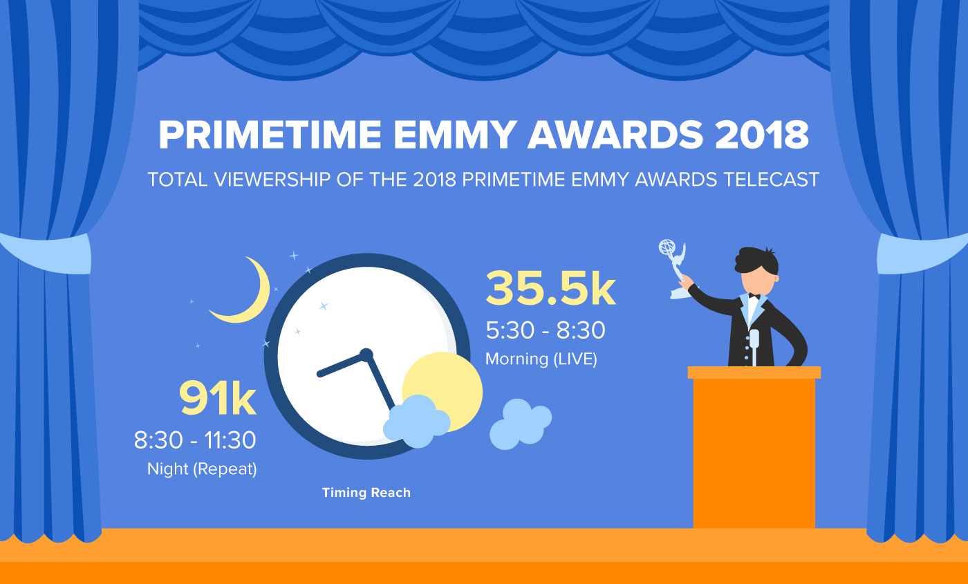 Emmy_infographic1
