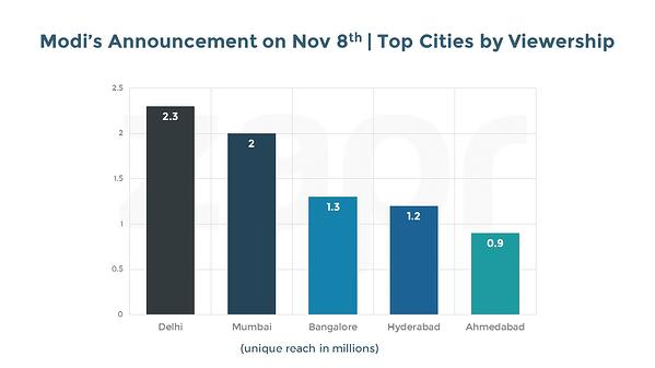 2day-cities-Modi-14112016.jpg
