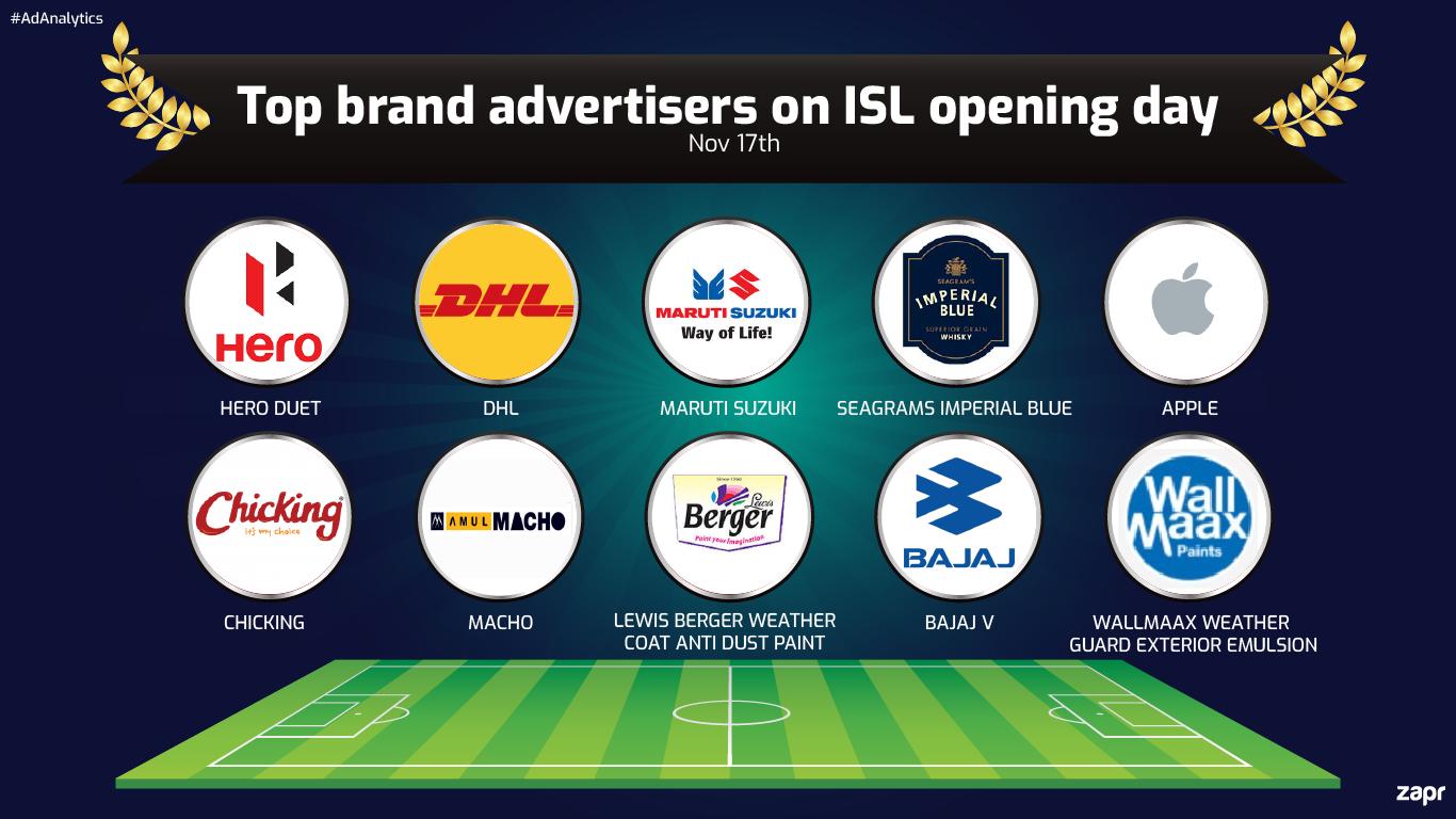 ISL Brand advertisers TV football