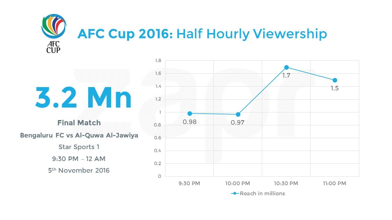 AFC-finals-15112016.jpg