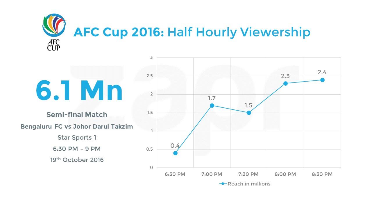 AFC-semis-15112016.jpg