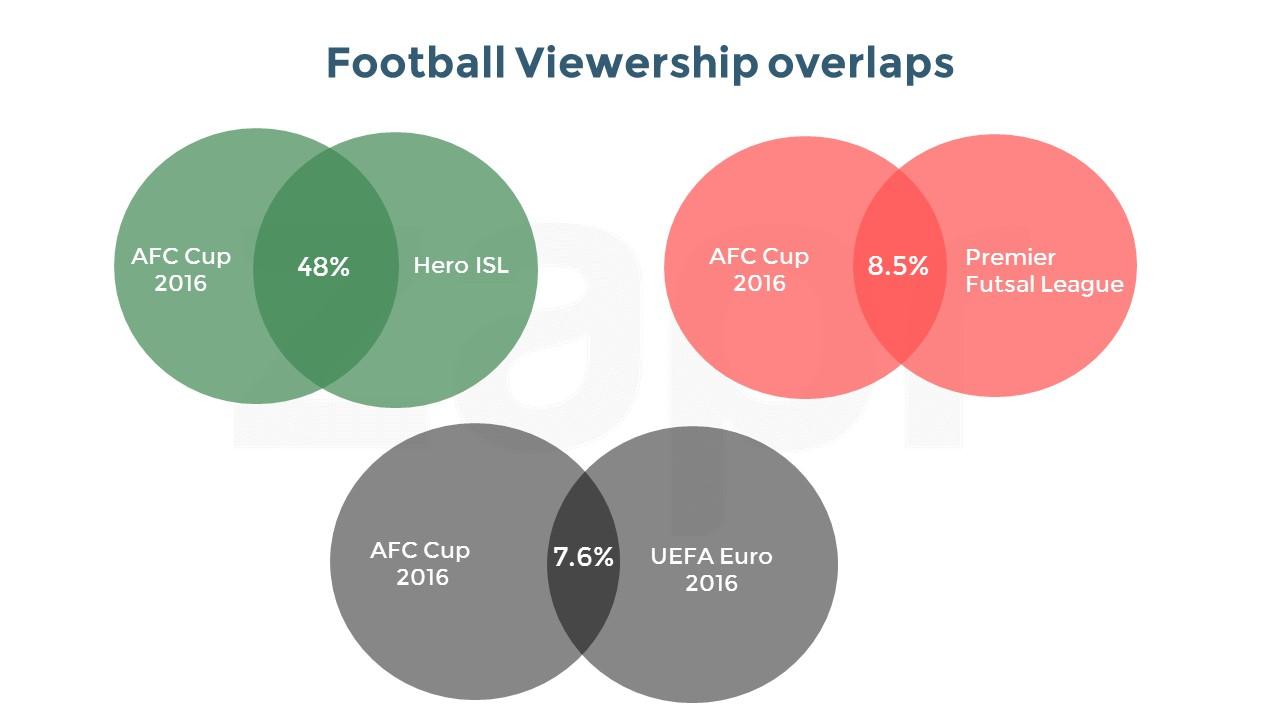 AFC-SportsOverlaps.jpg
