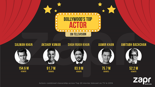 bollywood toppers - actors.png