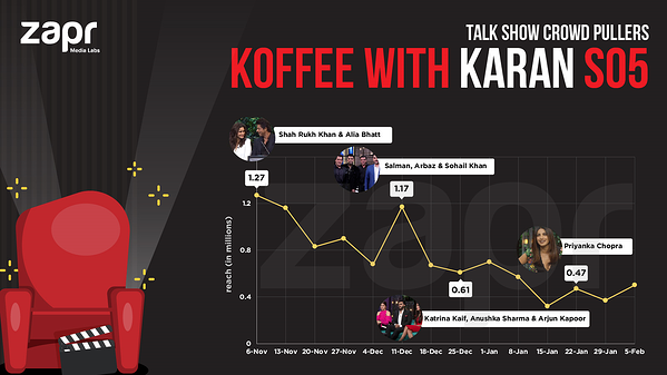 bollywood toppers - KWK.png