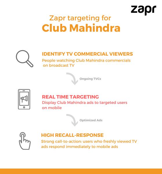 Club Mahindra (2).png