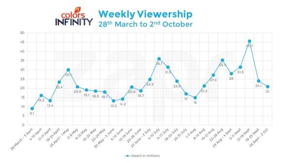 colorsInfinity-weekly-04102016.jpg