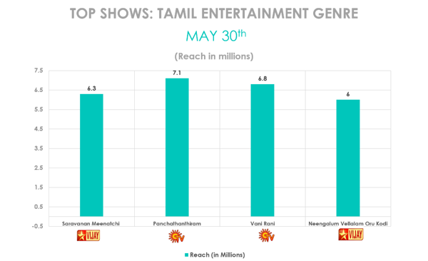 genreshare-tamil-may30th-09062016.png