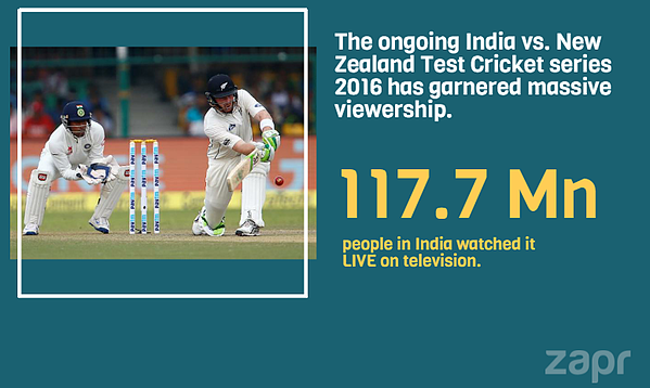 India vs  New Zealand Test Cricket series: 117 7 Mn viewers