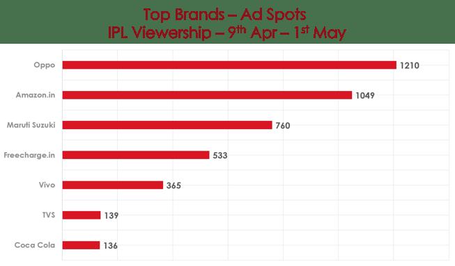 ipl_brands