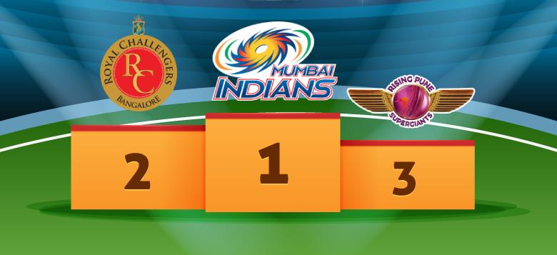 IPL_main_1may