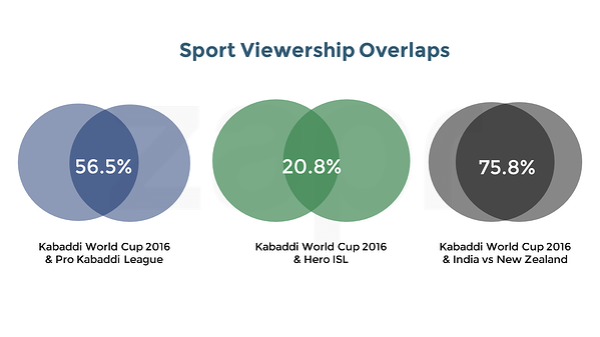 kabaddi-sports-overlap.png