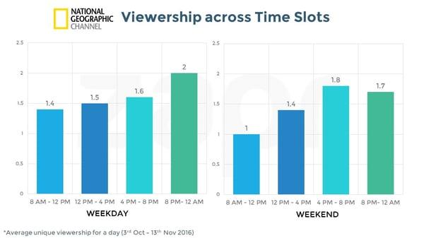 Nat Geo-Time slots-17112016.jpg