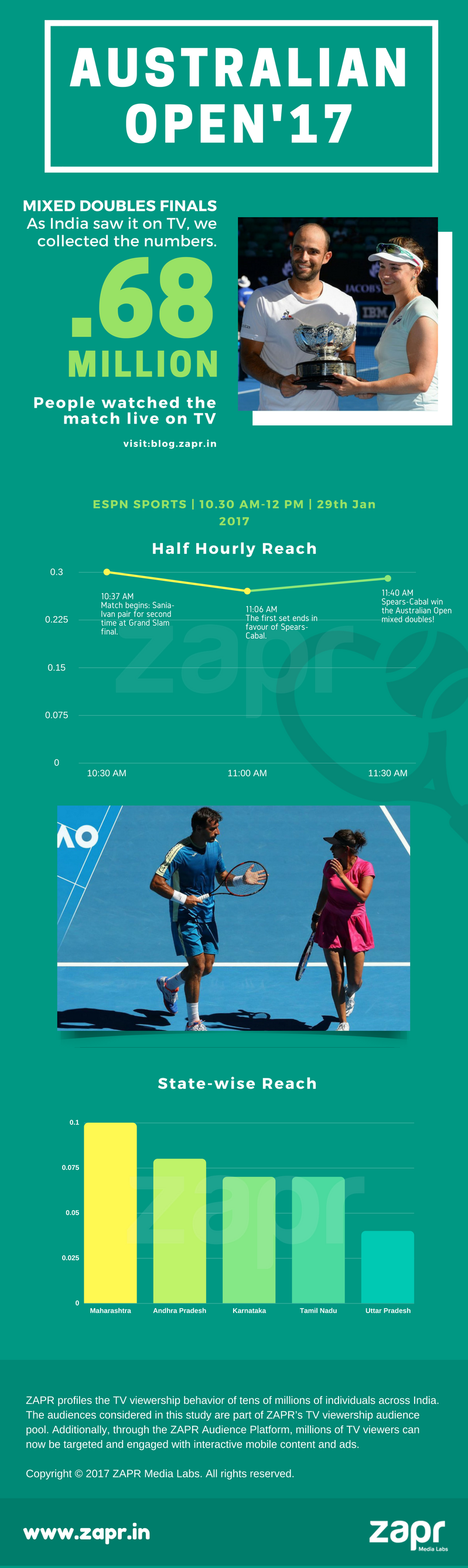 New_AO_Mixed Doubles Finals.png