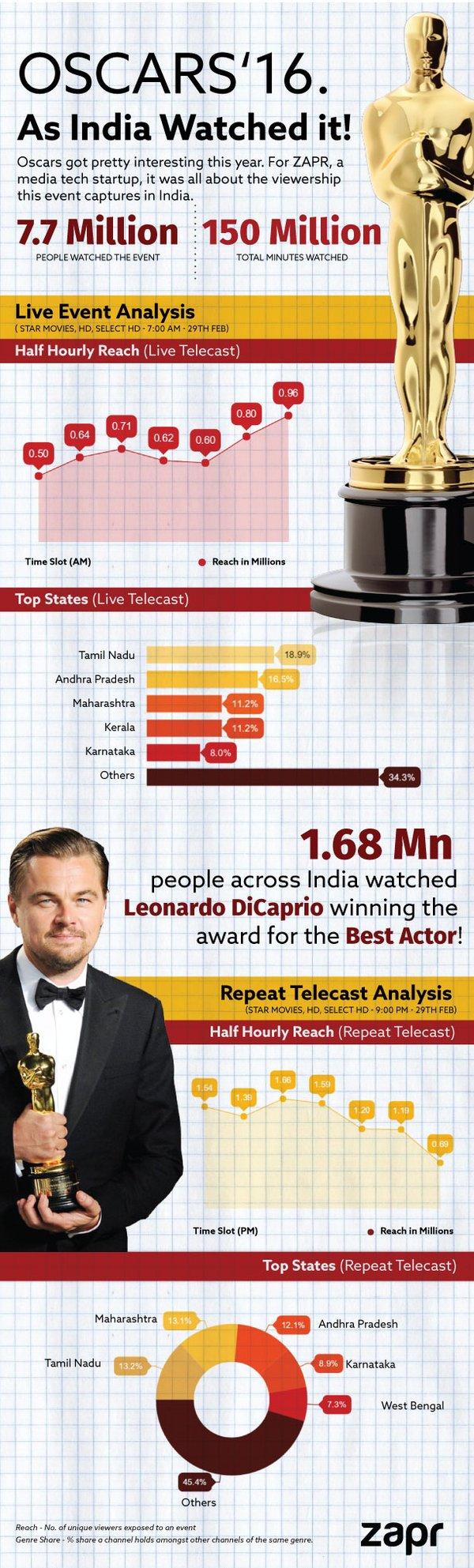 Oscars_Viewership.jpg