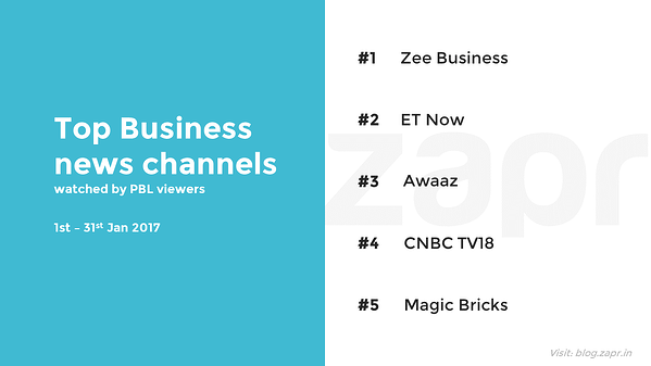 PBL - top business channels.png