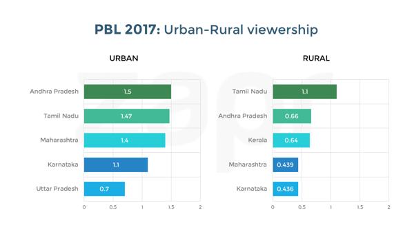 PBL - urban-rural.png