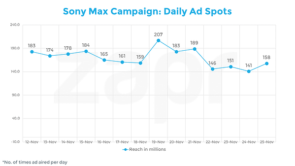 sony max-daily ad spots.png