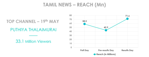 tamil_news_elections2016