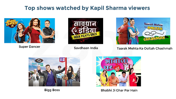 top shows - KSS.png