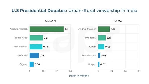 US-urban&rural-26102016.jpg
