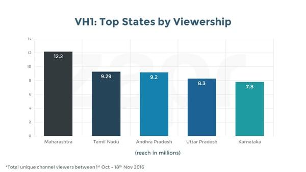 VH1-states-23112016.jpg