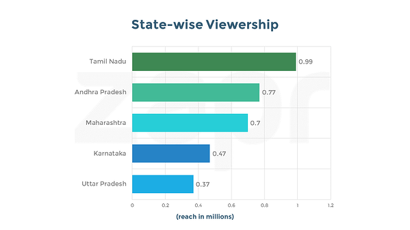 WomensAsiaCup-topstates.png