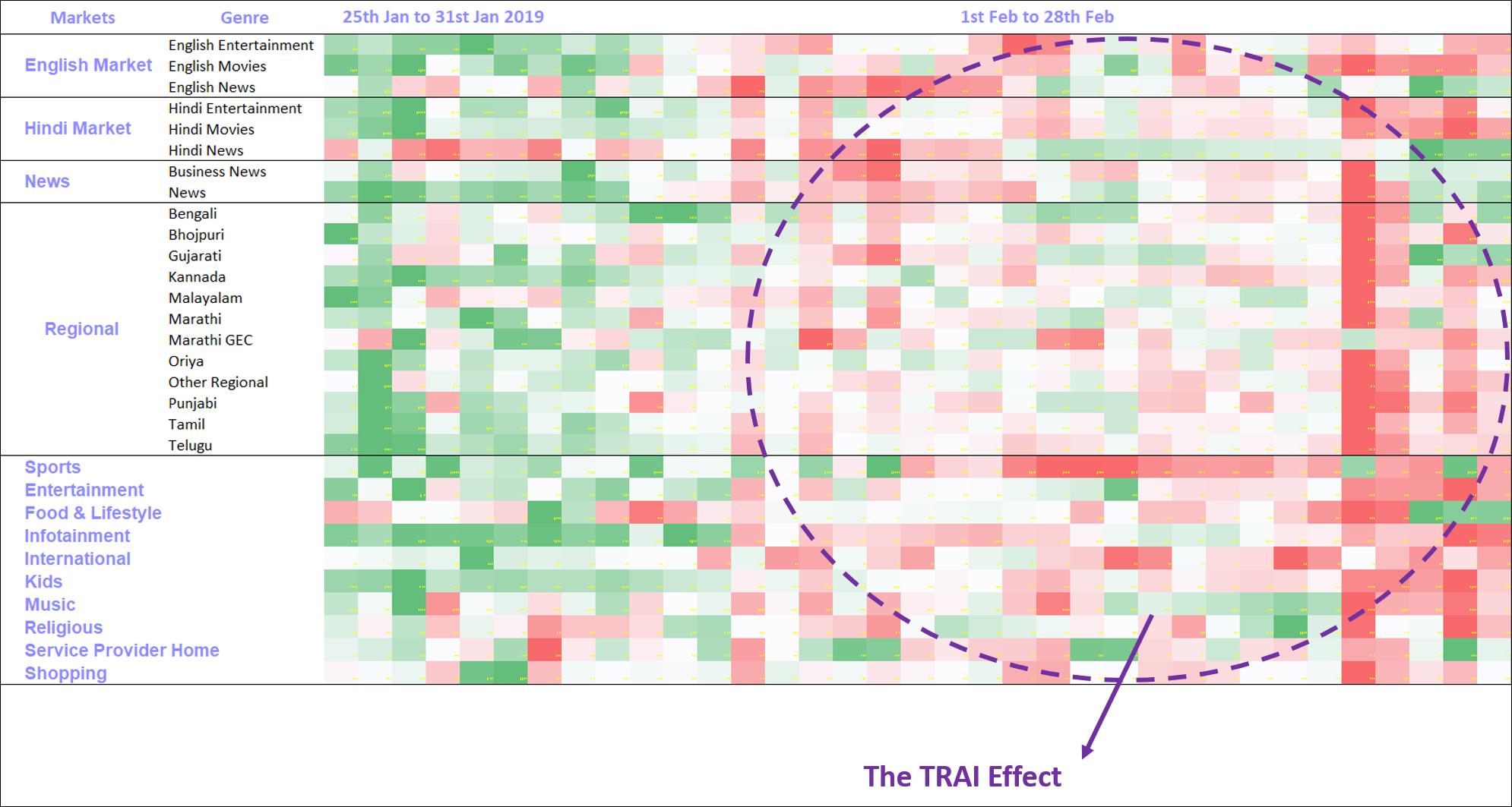 Trai effect-Blog