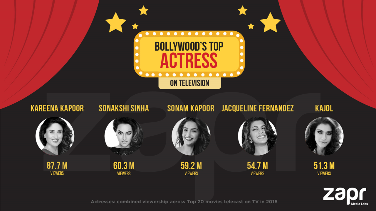 bollywood toppers - actress.png
