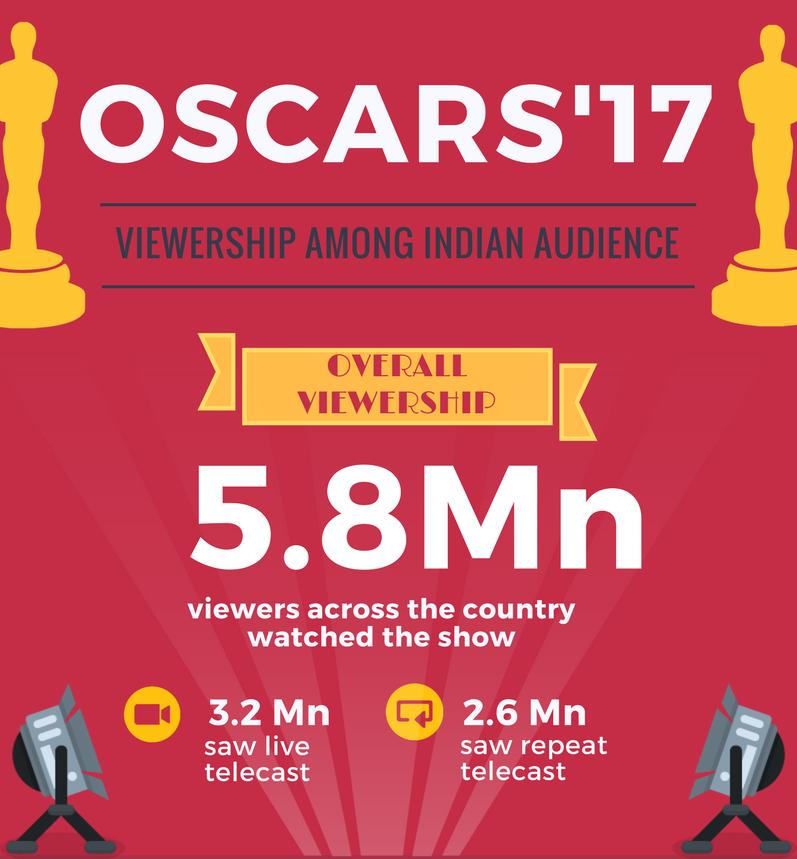 Oscars-1.png