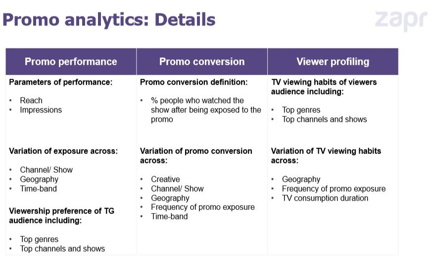 promo analytics_broadcasters